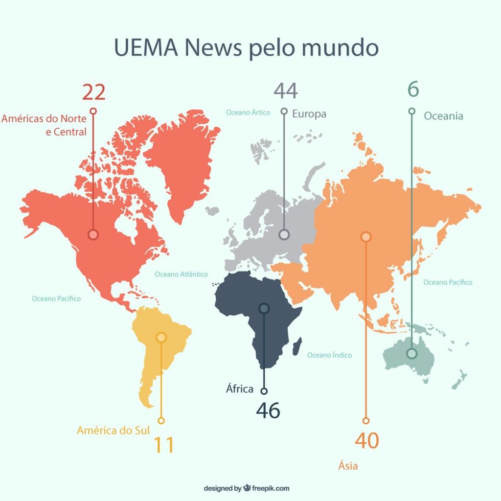 UEMA-News-pelo-mundo