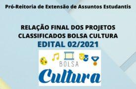 Resultado final dos projetos classificados para Programa Bolsa Cultura 2021-2022